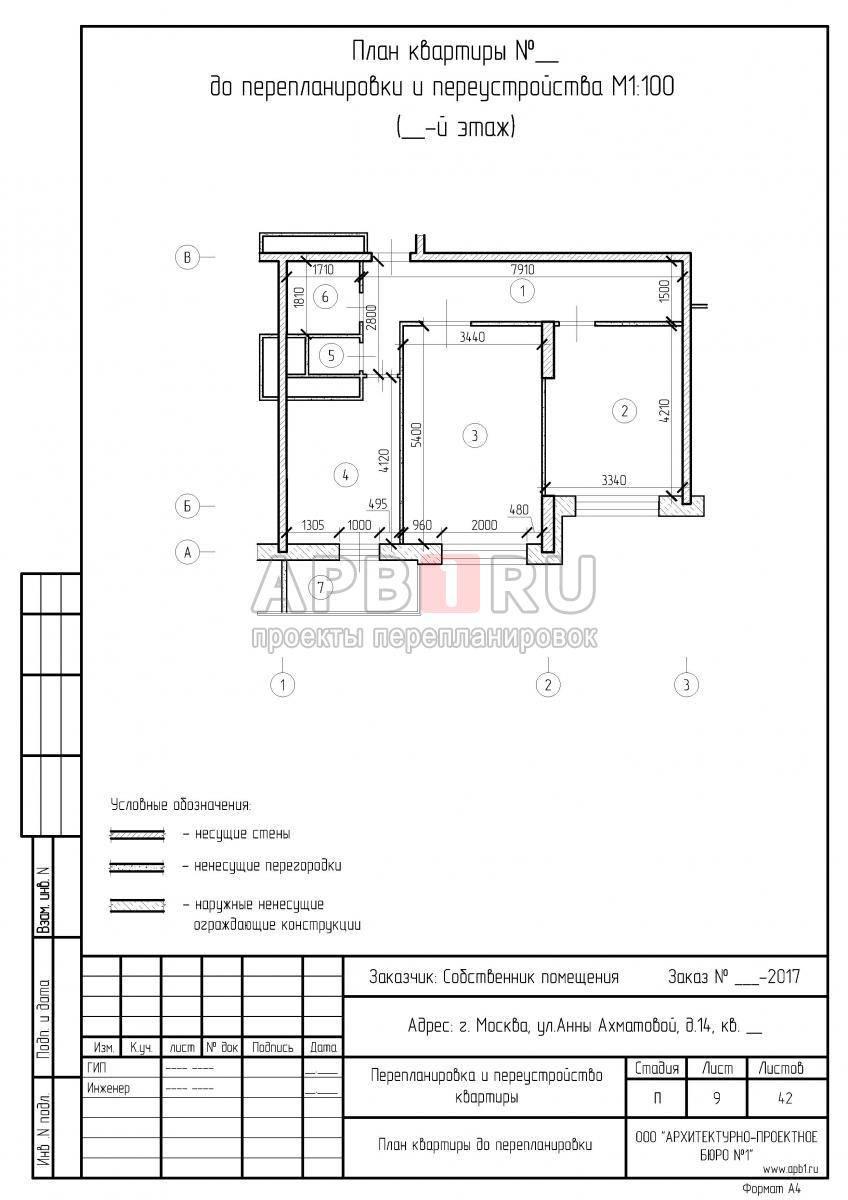 Перепланировка в нежилом доме — усовершенствуйте нежилое помещение согласно букве закона
