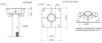 Виды свай — классификация по назначению, материалу и методу погружения для фундамента