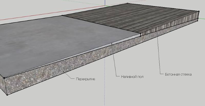Марка бетона для стяжки пола - подбор и нюансы приготовления!