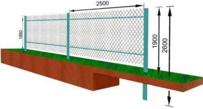 Забор из сетки рабицы без сварки: подробная пошаговая инструкция для мастеров и фото-примеры готовых работ