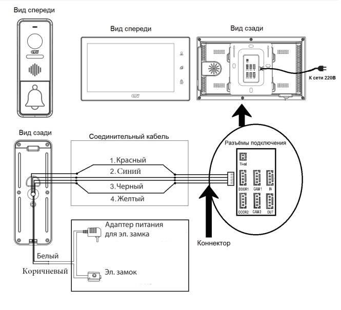 Установить домофон своими руками в доме или офисе: инструкции по монтажу, подключению и настройке в домашних условиях
