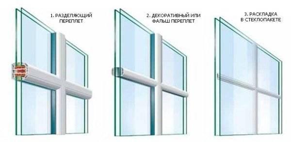 Окна со шпросами: плюсы и минусы, шпросы на окнах своими руками, фото