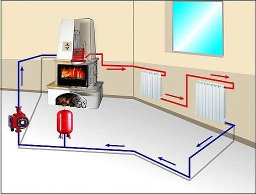 Индивидуальное отопление в многоквартирном доме - плюсы и минусы