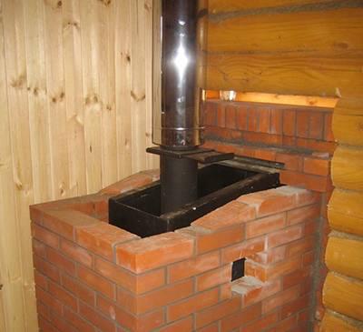 Обзор термоизоляции для печей в бане