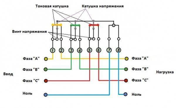 Подключение трехфазного счетчика: схема, разновидности и особенности