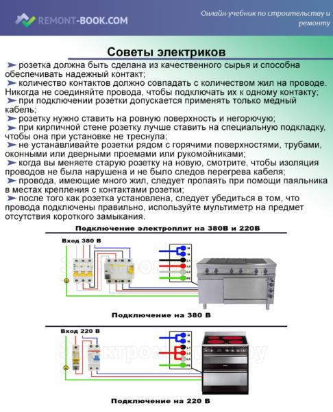 Подключение электроплиты своими руками: схема, видео инструкция подключение электроплиты своими руками: схема, видео инструкция