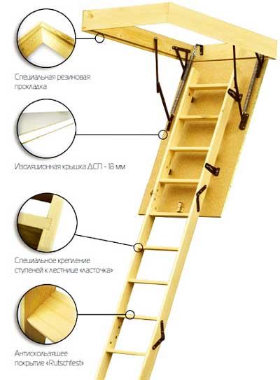 Чердачная лестница с люком своими руками - инструкция по изготовлению