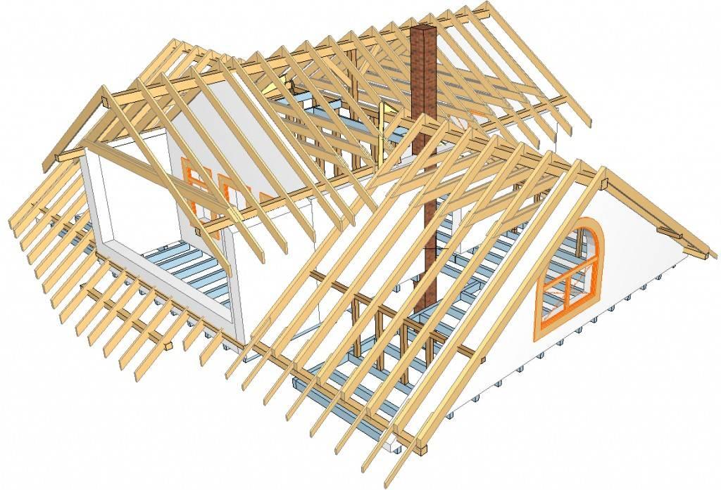 Устройство крыши деревянного дома: как расчитать строение кровли, какой материал для покрытия выбрать, как своими руками сделать монтаж, детальное фото и видео