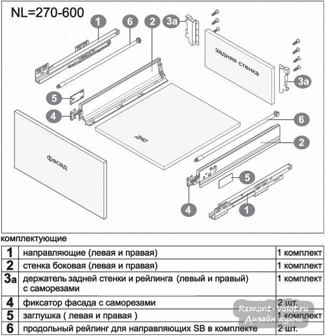 Чертежи мебели для самостоятельного изготовления: нюансы