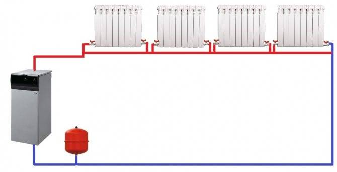 Популярные схемы отопления частного дома. на чем остановить выбор?