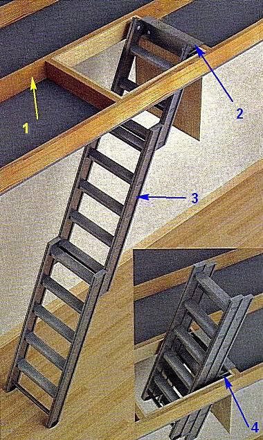 Устанавливаем чердачную лестницу своими руками