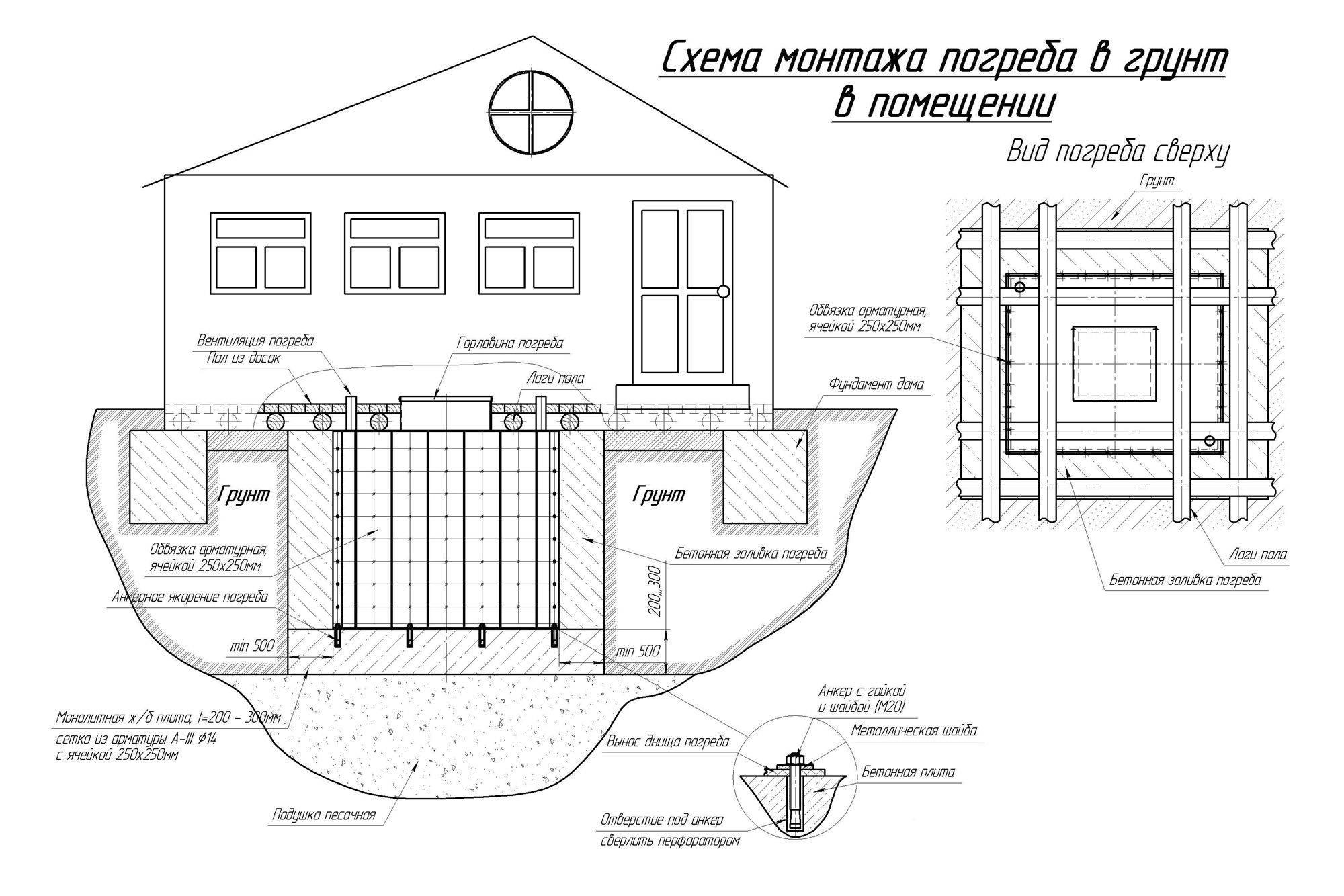 Кессоны для погребов: виды, материалы, правильный монтаж