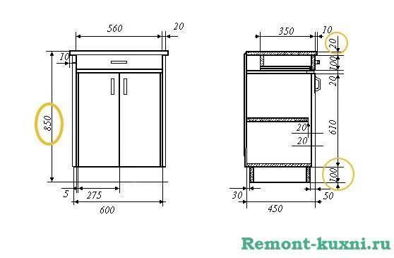 Высота кухонного гарнитура от пола до столешницы - школа ремонта