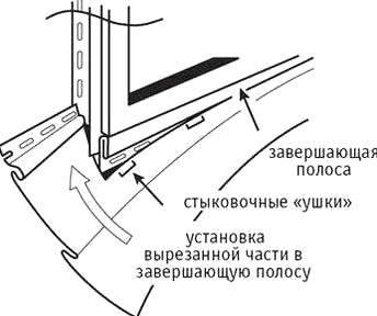 Околооконная планка сайдинга — cоединение и монтаж