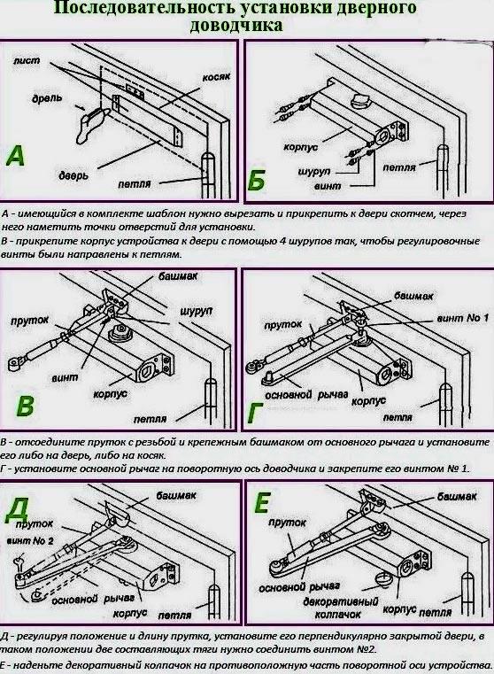 Как установить доводчик на входную дверь дома своими руками