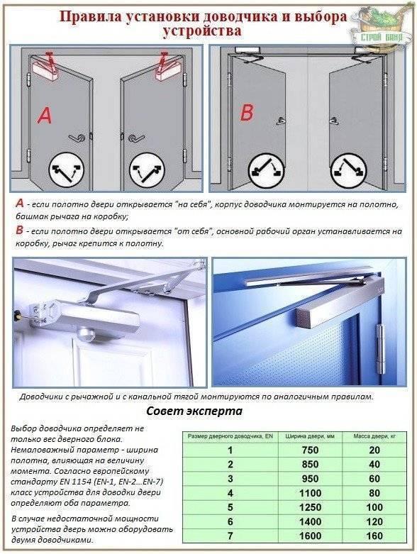 Как отрегулировать доводчик двери в подъезде: инструкция, фото, видео
