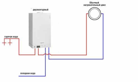 Схема подключения терморегулятора к электрокотлу отопления | всё об отоплении