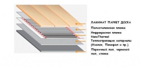 Как сделать электрический теплый пол под плитку: плёночный и кабельный вариант
