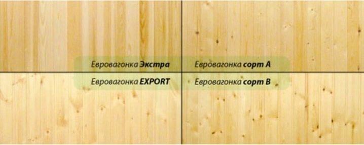 Евровагонка (43 фото): сорта из липы, осины и лиственницы, описание и отличия ее классов