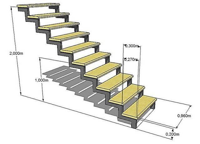 Металлические лестницы своими руками, чертежи и расчеты