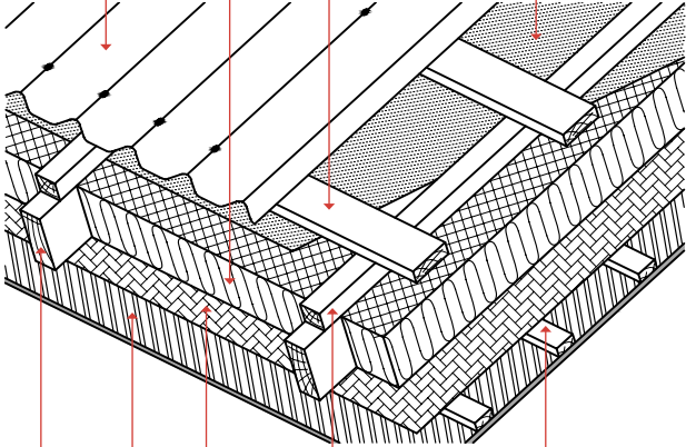 Разуклонка плоской кровли: делаем правильный уклон (угол) для крыши