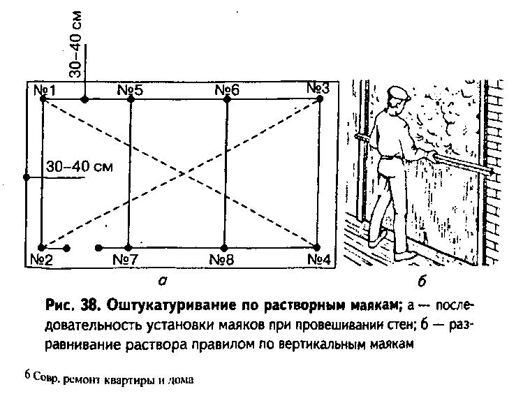Как выставить маяки под штукатурку стен: способы, материалы, технология | otremontirovat25.ru