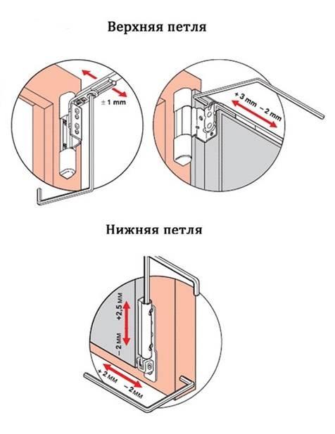 Почему может дуть из пластиковой балконной двери – как устранить сквозняк?