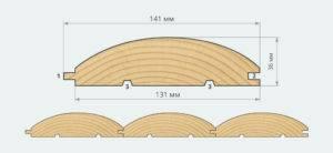 Какими бывают размеры блок-хауса?