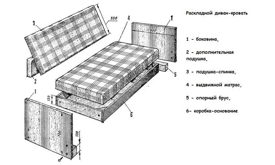 Угловой диван: размеры моделей и секрет идеального выбора