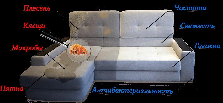 Как почистить кожаный диван: проверенные методы