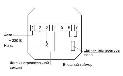 Тонкости подключения теплого пола к терморегулятору