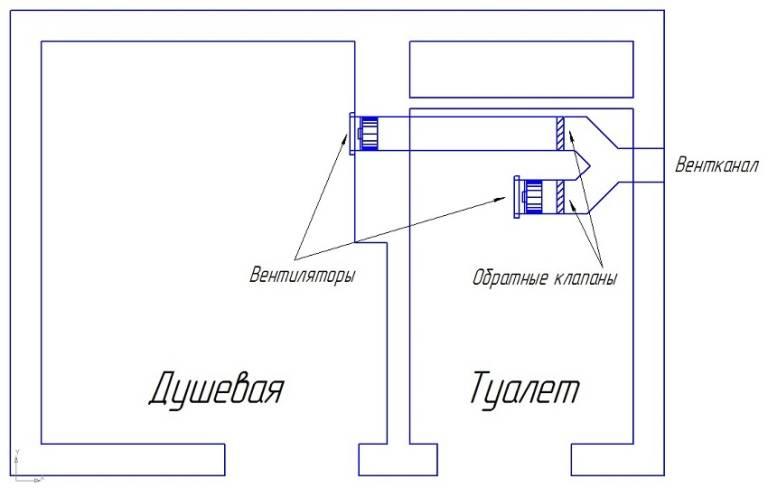 Как сделать принудительную вентиляцию в ванной комнате и туалете в частном доме своими руками (схема, фото)