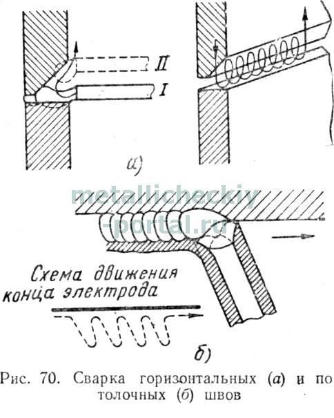 Потолочный шов