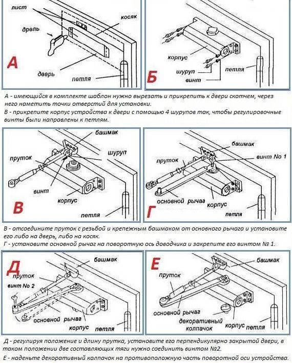 Как установить доводчик на дверь: основные этапы и секреты