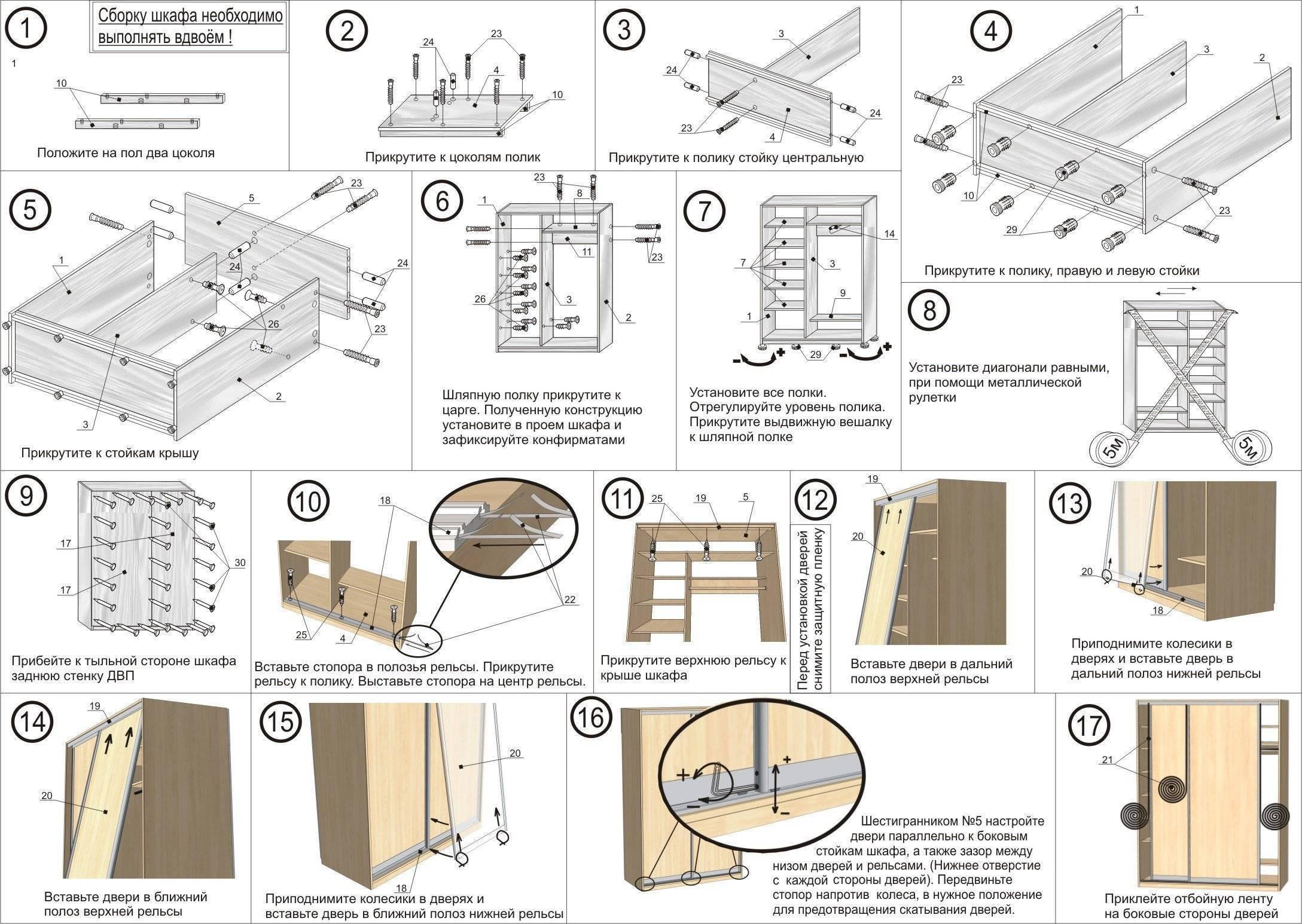 Двери-купе своими руками (58 фото): как сделать в домашних условиях межкомнатную конструкцию для гардеобной, пошаговая инструкция изготовления и комплектующие