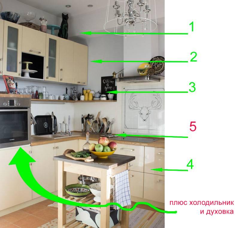 Чистота как привычка: 10 правил идеальных домов – woman delice