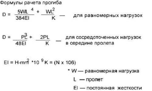 Расчет несущей способности и прогиба деревянных балок: Инструкции