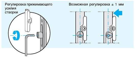Как отрегулировать пластиковые двери на балконе самостоятельно
