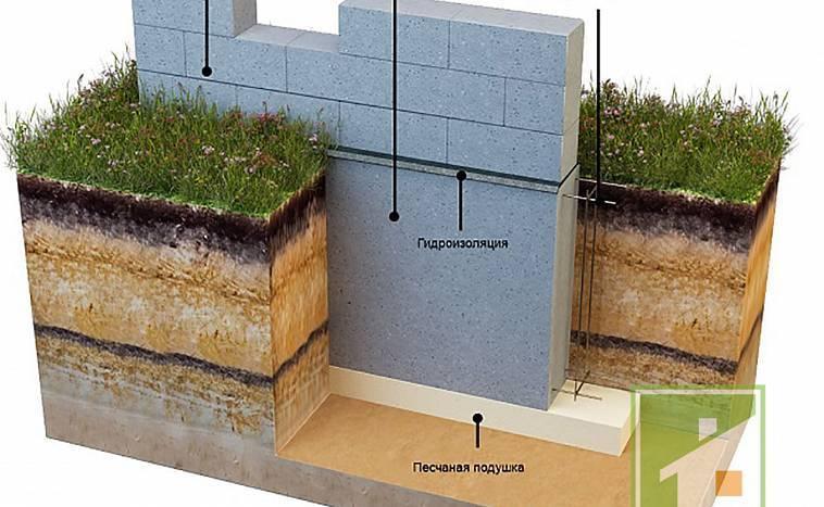 Какой фундамент лучше для дома из пеноблоков в 2 этажа — советы по строительству основания