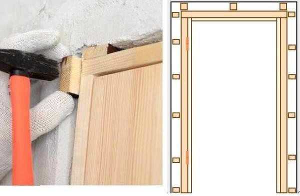 Как собрать дверную коробку: видео и этапы монтажа