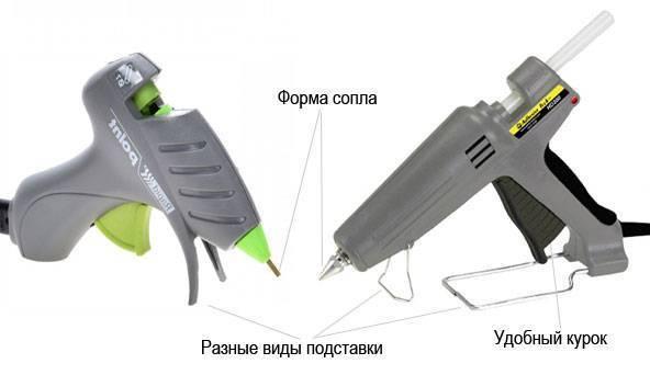 Клеевой пистолет: устройство, принцип работы, характеристики и применение