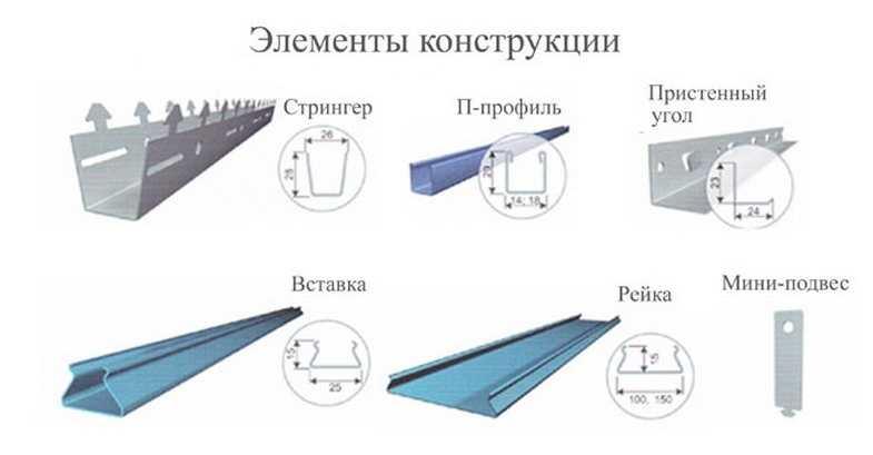Как собрать реечный потолок своими руками: виды, монтаж