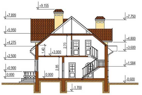 Утепление мансарды изнутри если крыша уже покрыта (100 фото): виды утеплителя и какой материал лучше выбрать для мансардной крыши частного дома