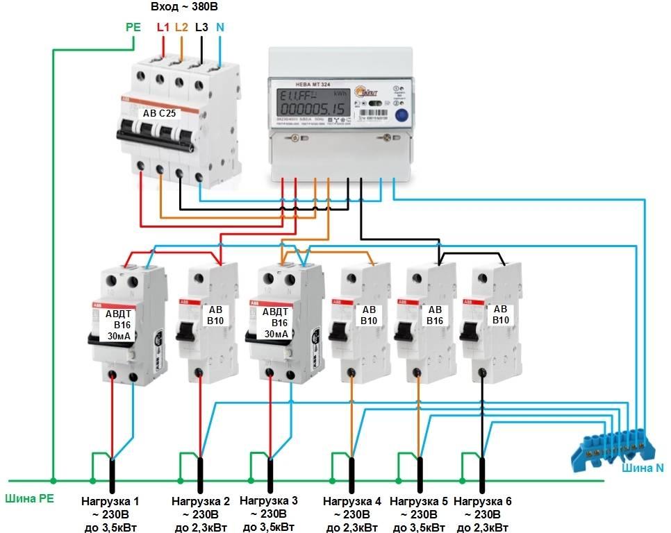 Электропроводка в частном доме своими руками по схемам. монтаж и разводка электропроводки