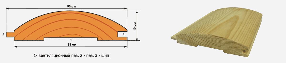 Обшивка дома блок-хаусом снаружи своими руками: технология отделки частного дома и монтаж всех элементов обшивки