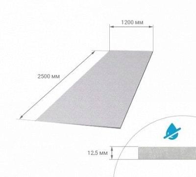 Чем резать гвл-листы: как пилить гипсоволокно в домашних условиях