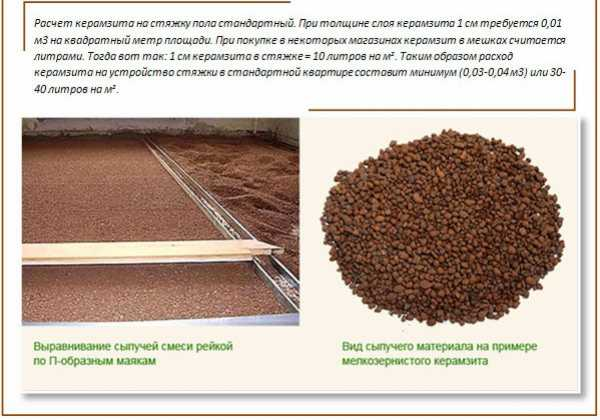 Стяжка пола с керамзитом: плюсы и минусы керамзитобетонной заливки, технология заливки сухой керамзитной стяжки