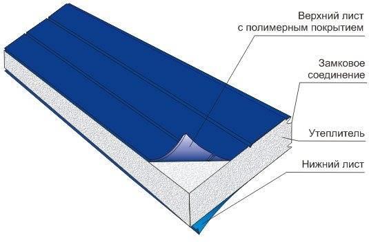 Оборудование для производства пеноблоков в домашних условиях – изготовление пенобетона своими руками: формы, пенообразователь, пеногенератор