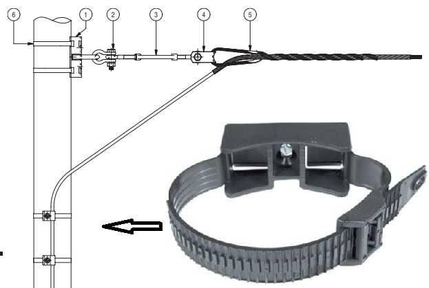 Крепеж для кабеля — обзор способов крепления