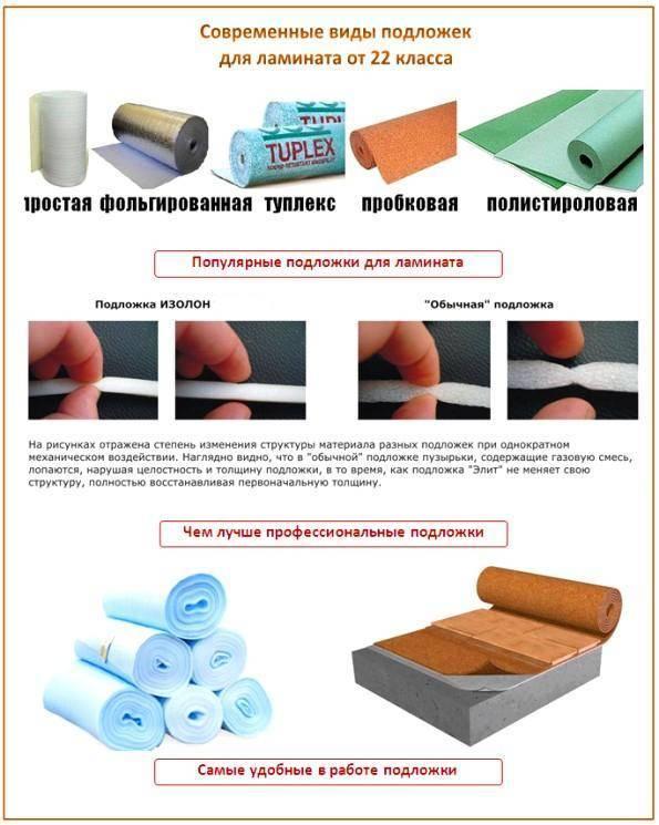 Чем утеплить пол под линолеумом: оптимальные материалы для укладки